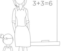 Расписание опроса «Мониторинг удовлетворенности студентов качеством образовательных программ»